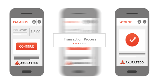 payments-in-app